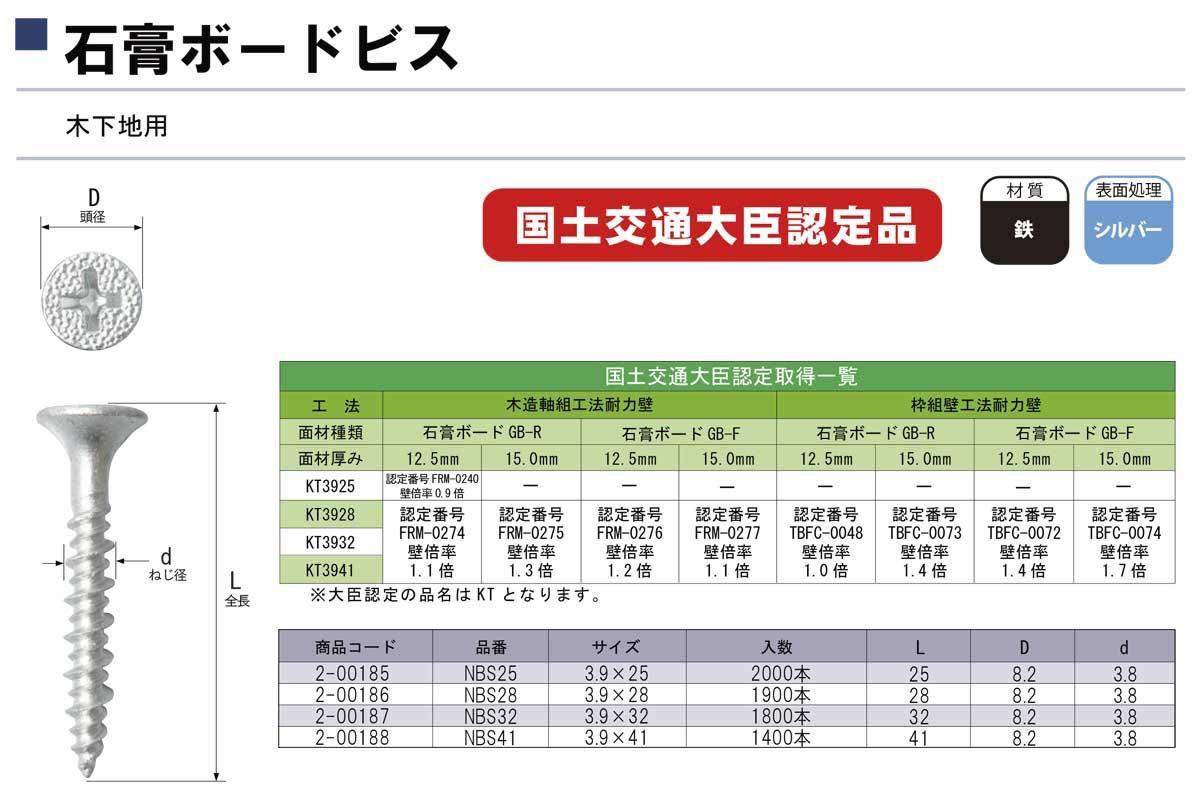 匠力 石膏ボードビス (鉄・シルバー) nbs25 (3.9x25) (c200185) / 建築
